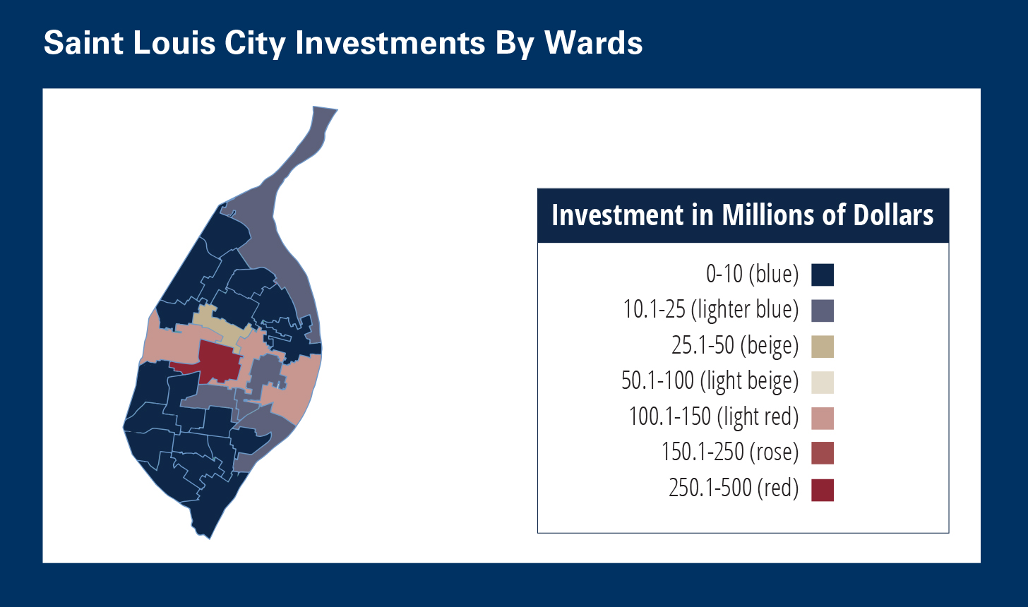 Saint Louis City Investment by Wards_Chart.jpg